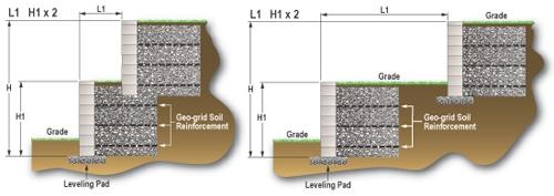 Retaining Wall Estimator | The Bauer Company